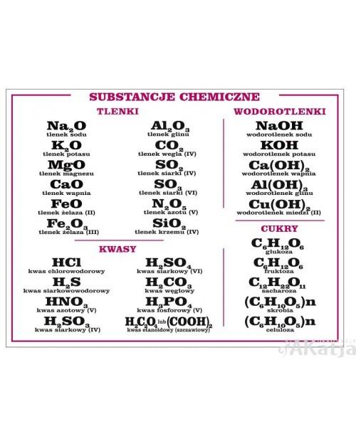 Naklejka edukacyjna: Wzory Chemiczne