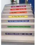 Jednostki miar- 7 kolorowych naklejek