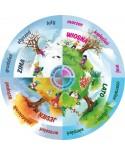 4 pory roku - diagram podłogowy