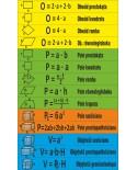Zestaw wzorów matematycznych nr 1