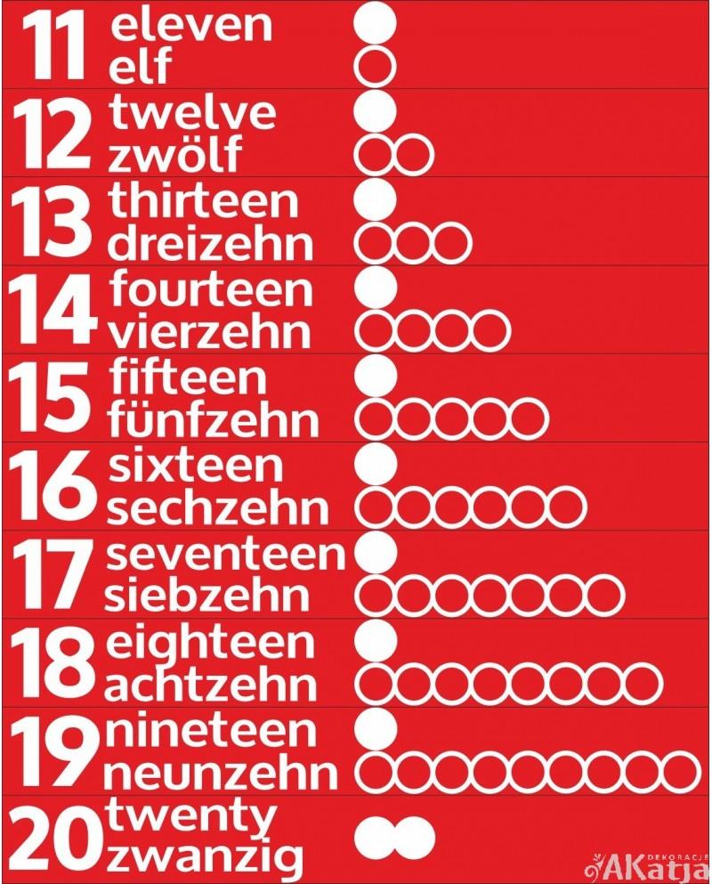 Liczby od 11 do 20