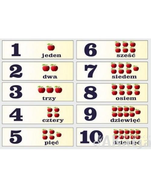 Cyfry 1-10