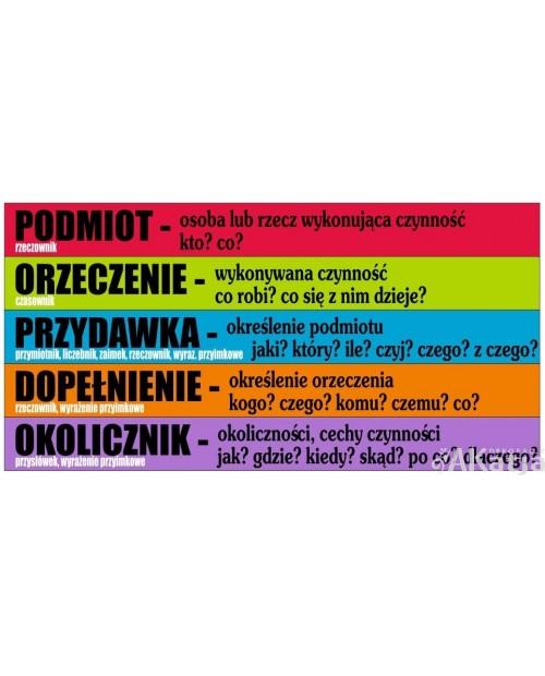 Części zdania kolorowe na schody