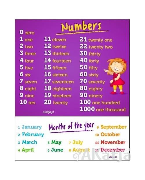 Numbers -plansza z zawieszką
