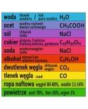 Skład substancji chemicznych