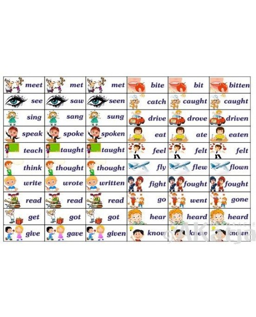 Czasowniki angielskie