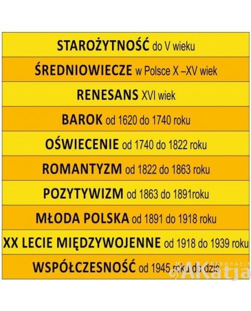 Epoki literackie w Polsce