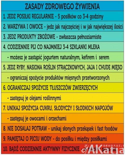 Zasady Zdrowego Żywienia