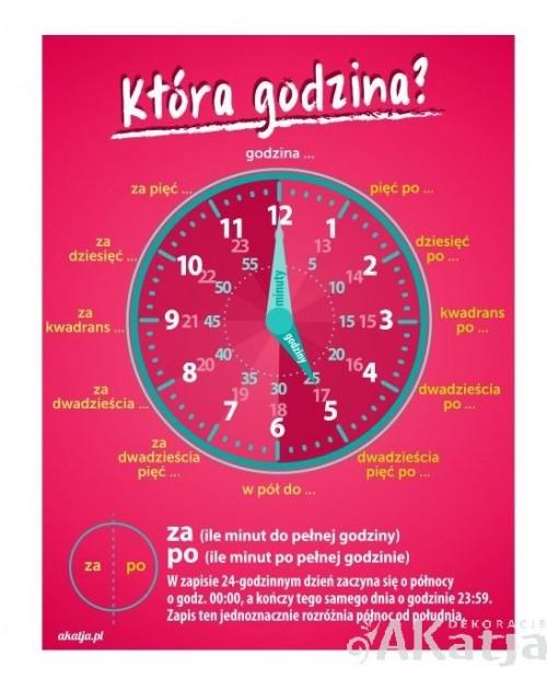Która godzina? -plansza z zawieszką