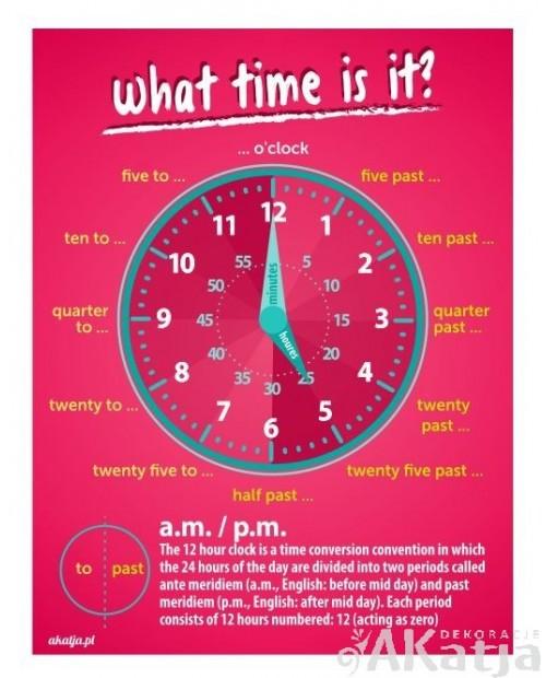 What time is it ? -plansza z zawieszką
