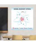 Naklejka na ścianę: Model Budowy Atomu