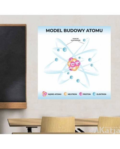Naklejka na ścianę: Budowa atomu